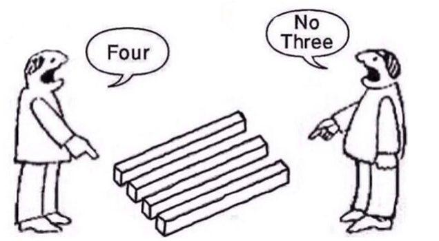 Vikten av andras perspektiv
